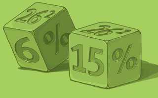 Системы налогообложения для ооо в 2019 — 20202020 году