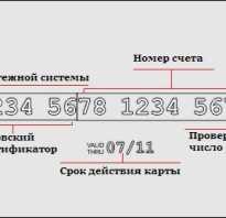 Где смотреть номер карты Сбербанка для перевода денег