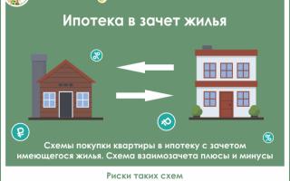 Купить жилье в новостройке продав старое