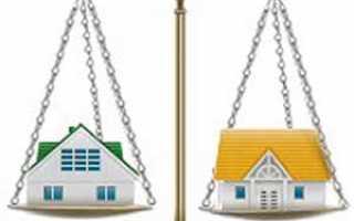 Договор обмена недвижимости