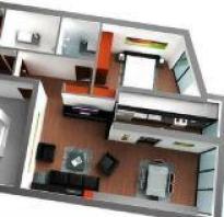 Алгоритм покупки квартиры в новостройке