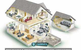 Ввод жилья в эксплуатацию
