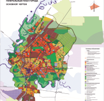 Генеральный план застройки города оренбурга